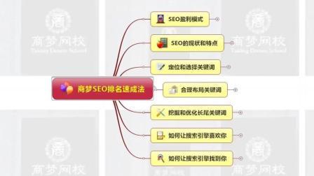 seo优化培训 网站优化教程 (4)