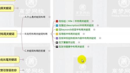 seo优化培训 网站优化教程 (6)