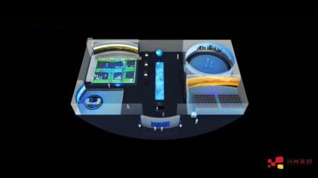 火米互动能为你的数字展厅做什么