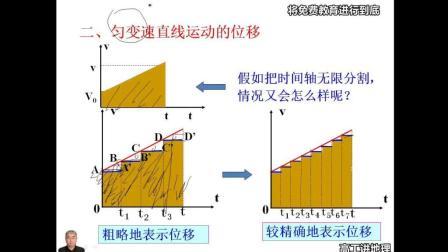 高工课堂高中物理必修1第二章匀变速直线运动的研究3匀变速直线运动的位移与时间的关系
