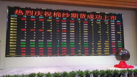 中国证监会副方星海: 加快期货市场对外开放 适时推出更多期货期权新品种