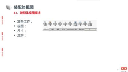 Solidworks-工程图-4.1、装配体视图