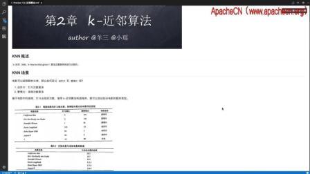 ApacheCN k-近邻算法【1.理论】