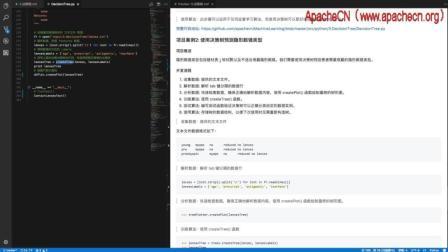 ApacheCN 机器学习实战 第3章 决策树【3.案例: 使用决策树预测隐形眼镜类型】(20170823)