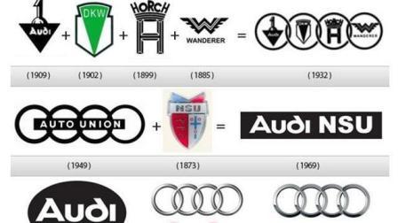 汽车车标的变迁史, 奥迪车标变化最大, 宝马最经典