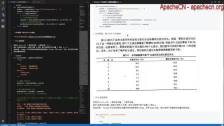 ApacheCN 机器学习实战 第13章 利用PCA来简化数据【2.案例: 对半导体数据进行降维处理】