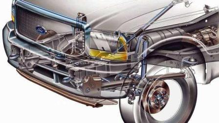 汽车刹车系统原理, 3d图展示, 清晰明了, 一看就懂