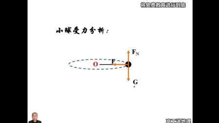 高工课堂人教版高中物理必修2第五章曲线运动5向心加速度