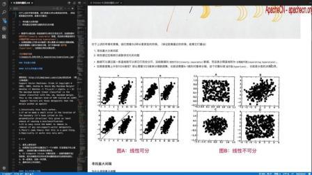 ApacheCN 机器学习实战 第6章 支持向量机SVM【1.理论】(2017-09-22 @片刻)- v2.0.0