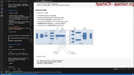 ApacheCN 机器学习实战 第15章 大数据与MapReduce【1.理论】(2017-09-15 @片刻)- v2.0.0