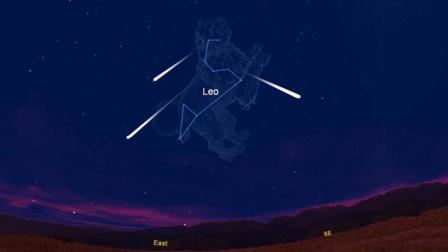 号称流星雨之王的狮子座流星雨, 流星原来不是来自狮子座!