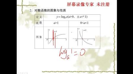 高中数学必修一对数部分2-2-2-1对数函数的图象及性质以及图像的翻折变换