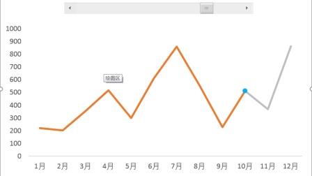 这样的excel折线动态图你肯定没见过