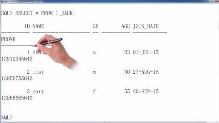 海文国际javaEE视频学习教程第二阶段数据库开发 oracle DML语句 INSERT语句-2
