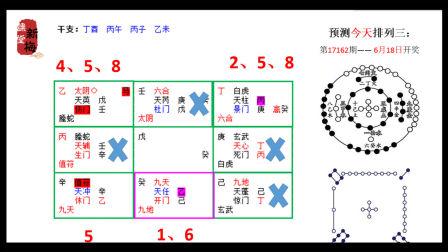 新梅课堂020:提前预测彩票