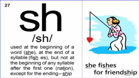 学习英语, 英语小白入门13个英文字母组合3自然发音及单字相关样本