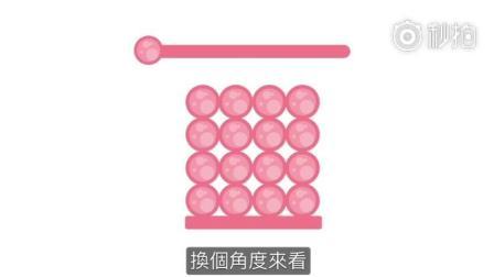 宫颈刮片检查是进行妇科检查的女性必不可少的项目