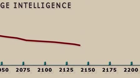 《蠢蛋进化论》: 2505年, 全世界都是垃圾, 垃圾崩塌引起巨灾