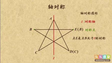 初中数学八年级上册 轴对称基本概念和性质