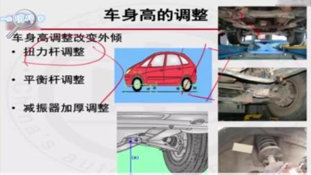 汽车维修视频教程之中级四轮定位技术培训!