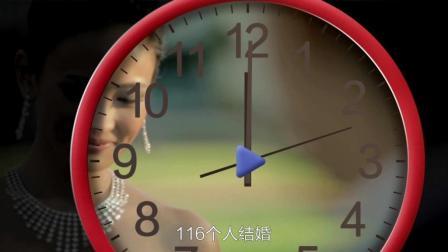 【涨知识】看一分钟视频的时候, 全世界都在发生什么?