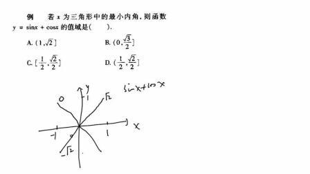 三角函数的图象解法
