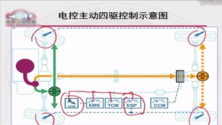 汽车维修视频教程之通用车系案例分析!