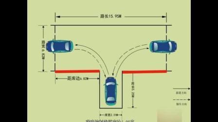 新驾考科目二扣分标准及技巧直角转弯看那个点新手倒车入库技巧