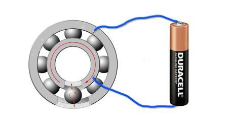 电池跟轴承连在一块等于马达 这是什么原理呢