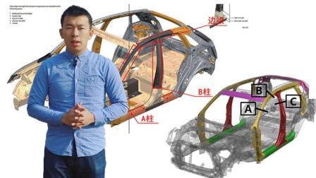 【安全相对论】全新哈弗H6高速翻滚测试背后的真正目的!-五号车论