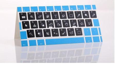 windows操作系统最用的三个快捷键
