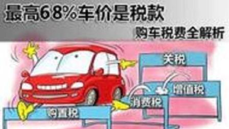 税制不同? 中国汽车价格远高美国, 网友: 国产车价格也比人家高啊