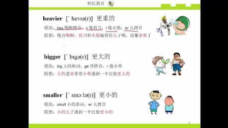 少儿英语学校英语记忆单词英语怎么读单词