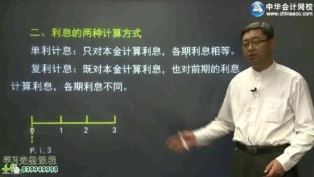 2018中级会计财务管理-中华会计网校-贾国军零基础入门-财务管理基础