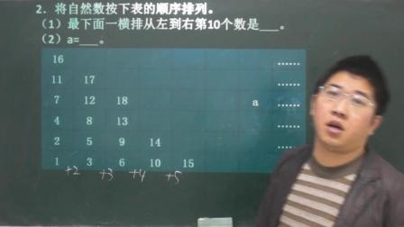 第11讲数阵中的规律练习题于箱老师精品课程之三年级奥数