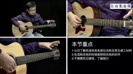 吉他入门歌曲谱 生日快乐吉他谱