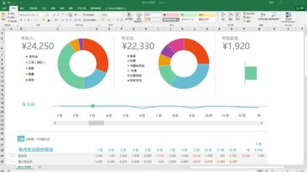 【Excel 2016入门到精通】第32章 创建图表