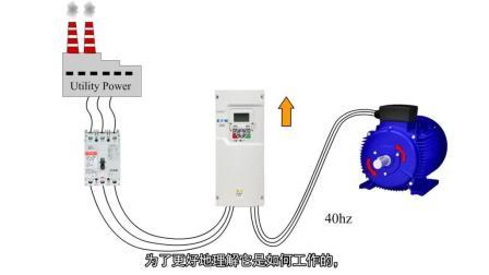 变频器介绍。三相电机如何工作, 变频器的工作方式以及应用类型