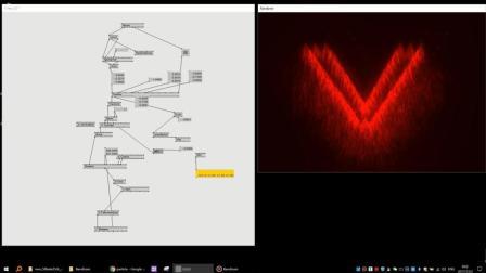 VVVV基础教程 二十一 : 粒子系统 1/2 (Particles System 1/2)