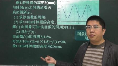 第65讲三角函数的周期性1于箱老师精品课程之高中数学