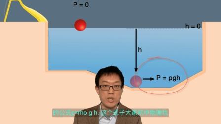 13 密度和压强 Density and Pressure IGCSE Physics