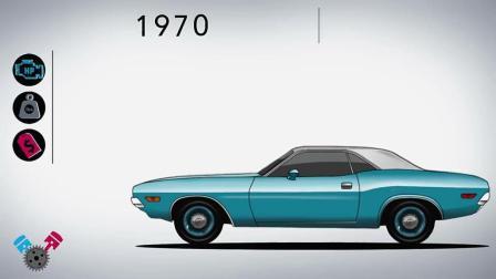 从1970到2018 克莱斯勒的肌肉车型是如何进化的 5分钟盘点道奇挑战者的进化之路
