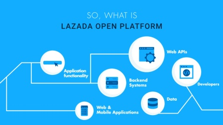 Lazada 开放平台介绍(英文版)