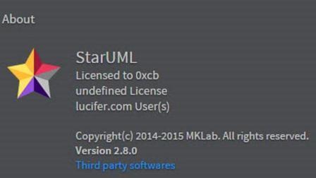 staruml-class02类元素常见属性