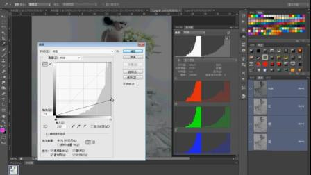 PhotoShop直方图的功能及使用详解