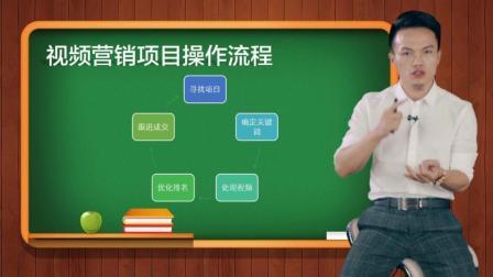 『网络营销推广引流培训课程』视频营销开启流媒体营销 (2)