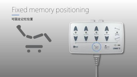 LINAK 力纳克医护系列 — 电动病床上的基础版OpenBus™系统应用