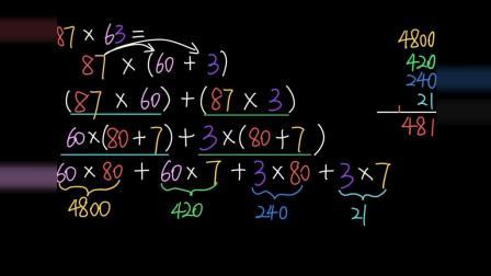 四年级数学 55| 运算定律: 利用乘法分配律计算乘法