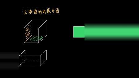 五年级数学 55 |长方体和正方体: 多面体展开图入门