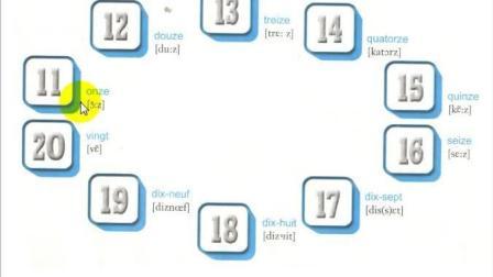 法语入门教学 初级法语2单元第3讲-Texte A单词